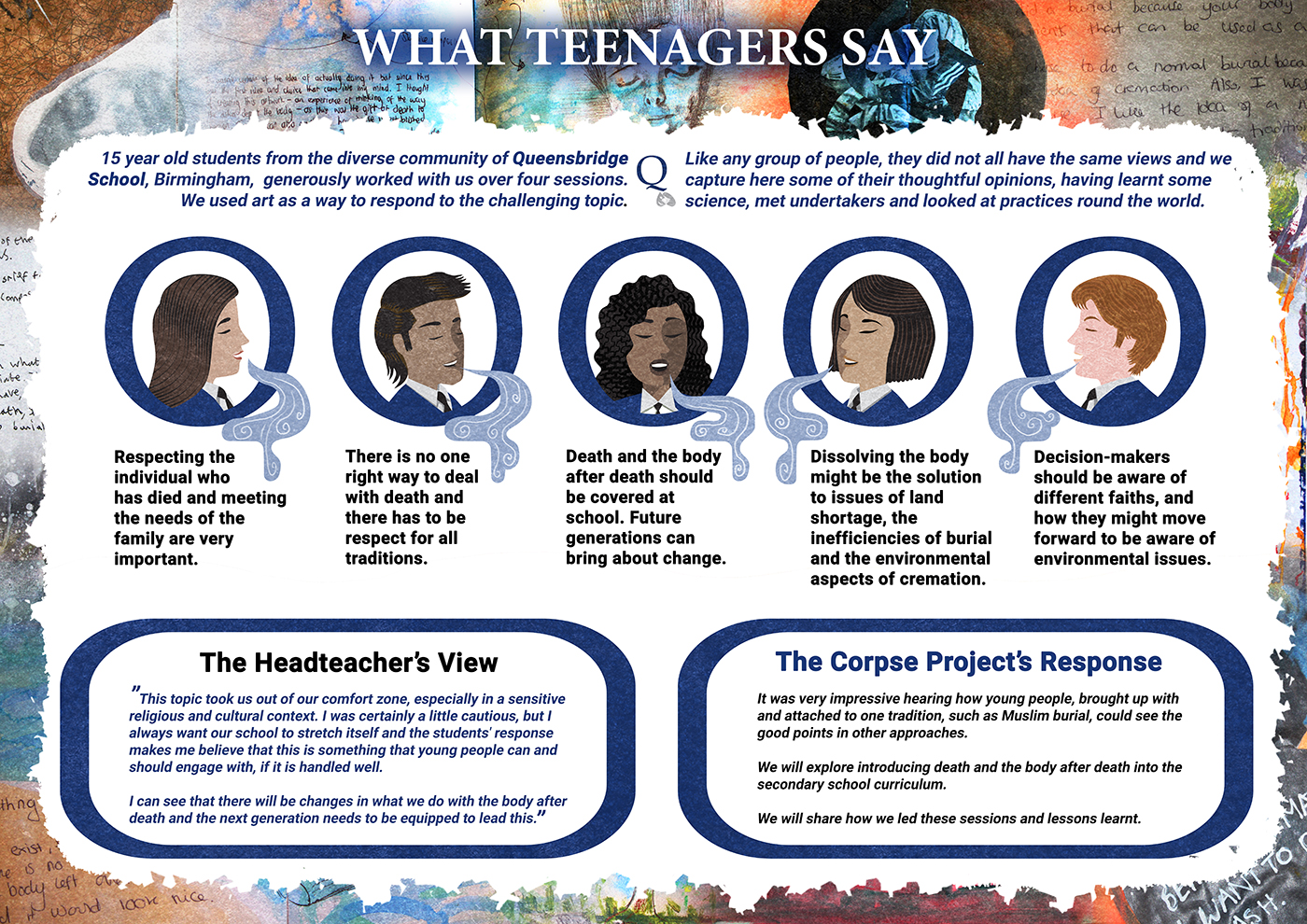 Illustration showing young people with comments in speech bubbles (copied below)