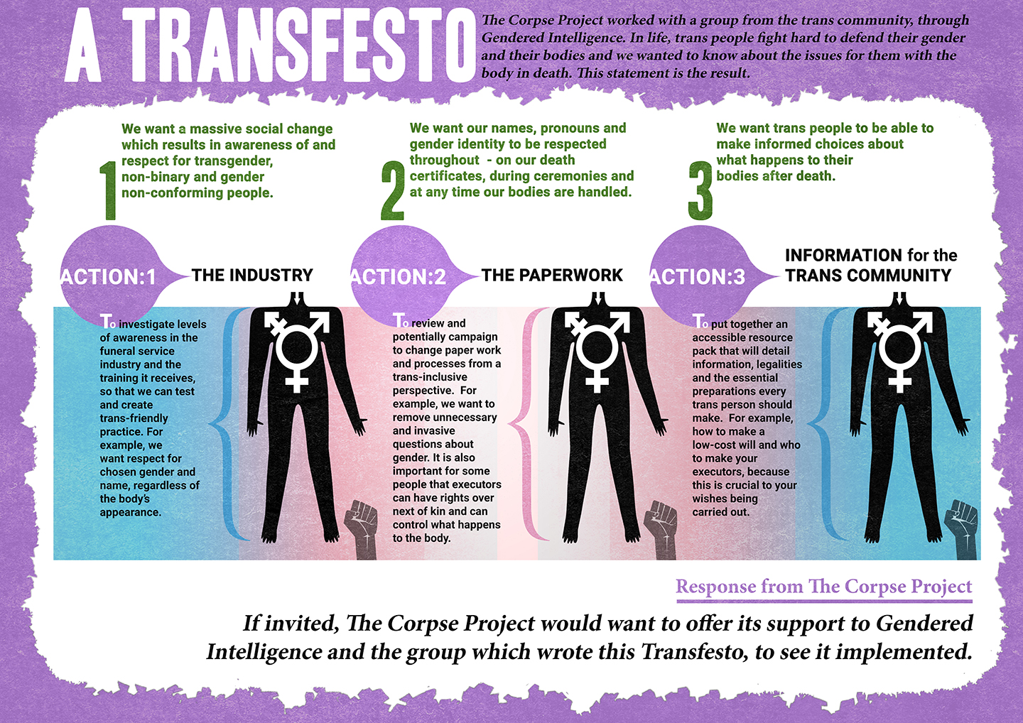 Illustration of three androgynous figures bearing trans symbol on chest surrounded by text (copied below)